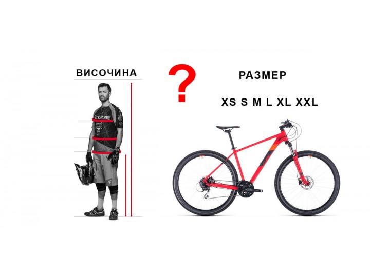 Какво е това размер на рамка и как да изберем?