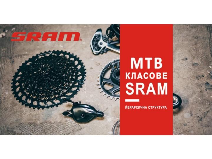 MTB класовете на SRAM - всичко, което трябва да знаеш