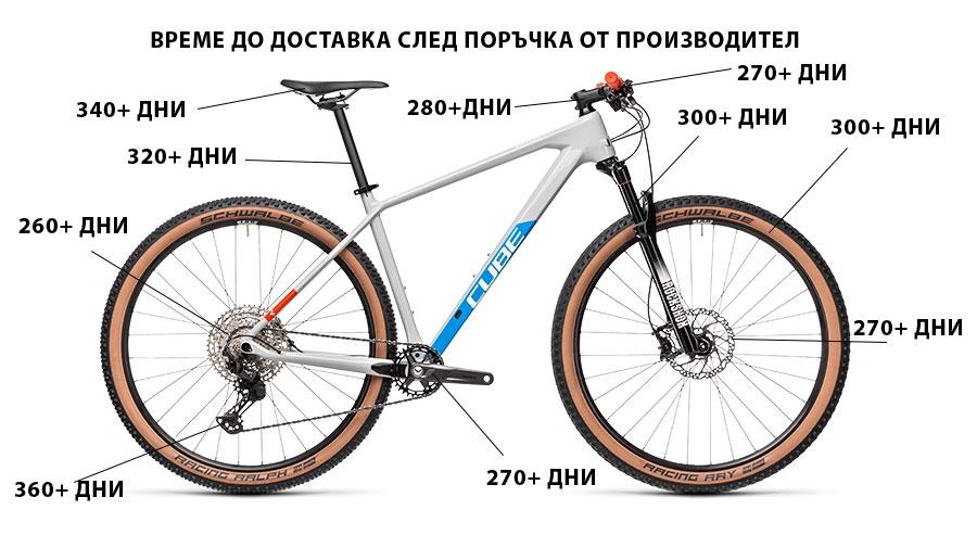5 прични да закупите колело още сега